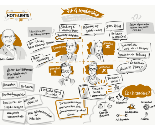 Hotalents Fit4Leadership Seminar von Markus F. Weidner